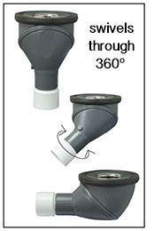 The 360 swivel drain