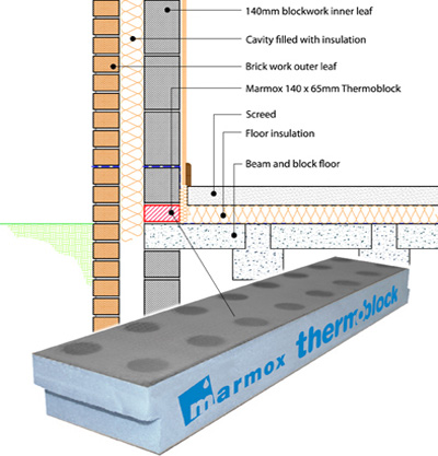 Thermoblock: a simple solution to thermal bridging from Marmox
